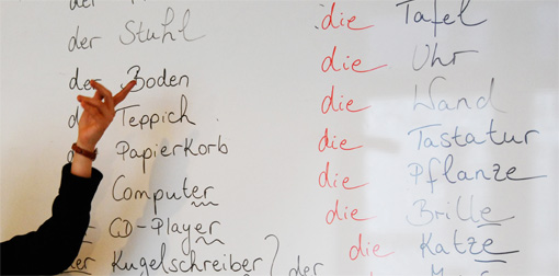 Picture of a whiteboard with German words